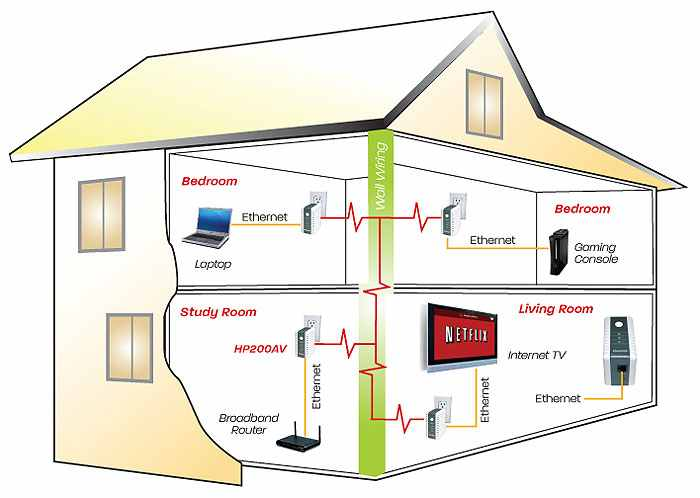 wp-content/uploads/2013/12/Electrical-house-work.jpg